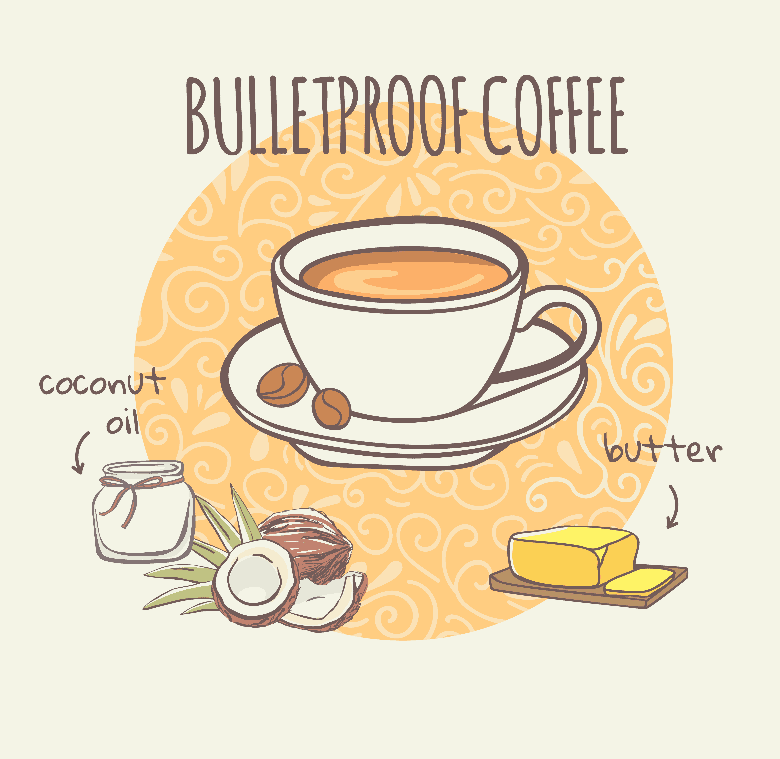 Bulletproof coffee. Vector illustration of a healthy caffeine drink and its ingredients: coconut oil and butter. Hot beverage in a white mug on a circle background with doodle swirls on white
